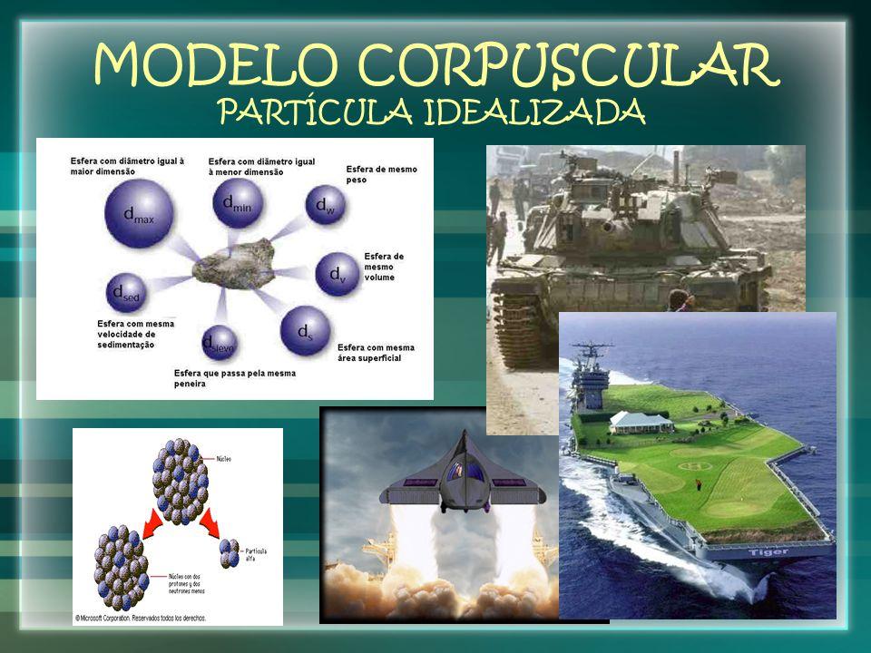 MODELO CORPUSCULAR PARTÍCULA IDEALIZADA