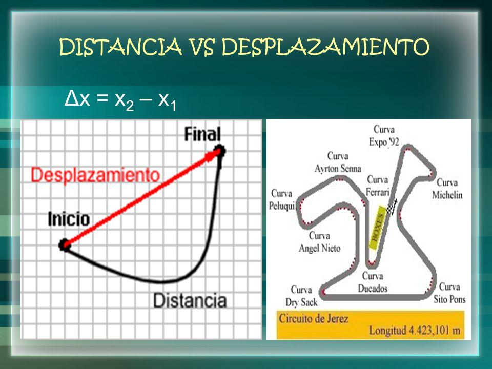DISTANCIA VS DESPLAZAMIENTO Δx = x 2 – x 1