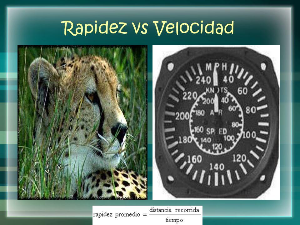 Rapidez vs Velocidad