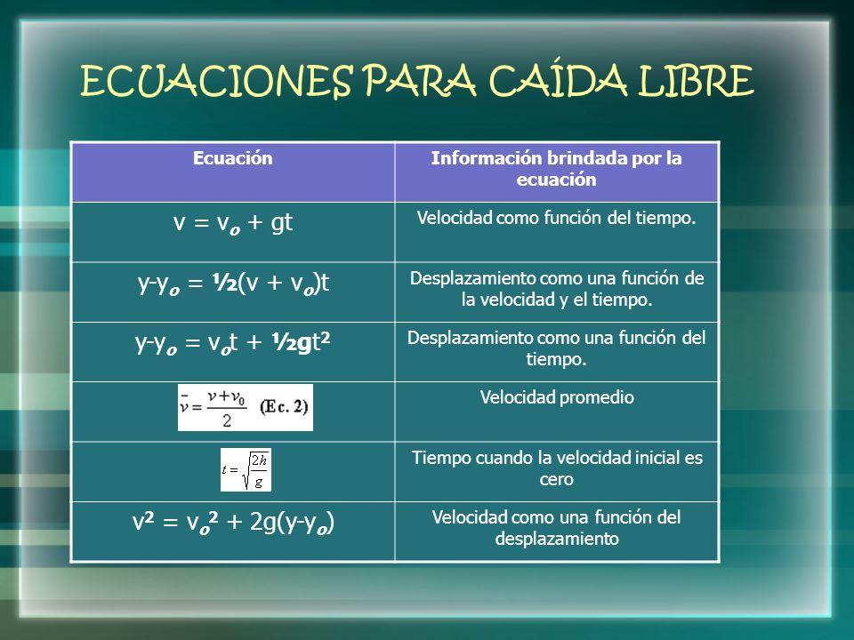 ECUACIONES PARA CAÍDA LIBRE EcuaciónInformación brindada por la ecuación v = v o + gt Velocidad como función del tiempo. y-y o = ½(v + v o )t Desplaza