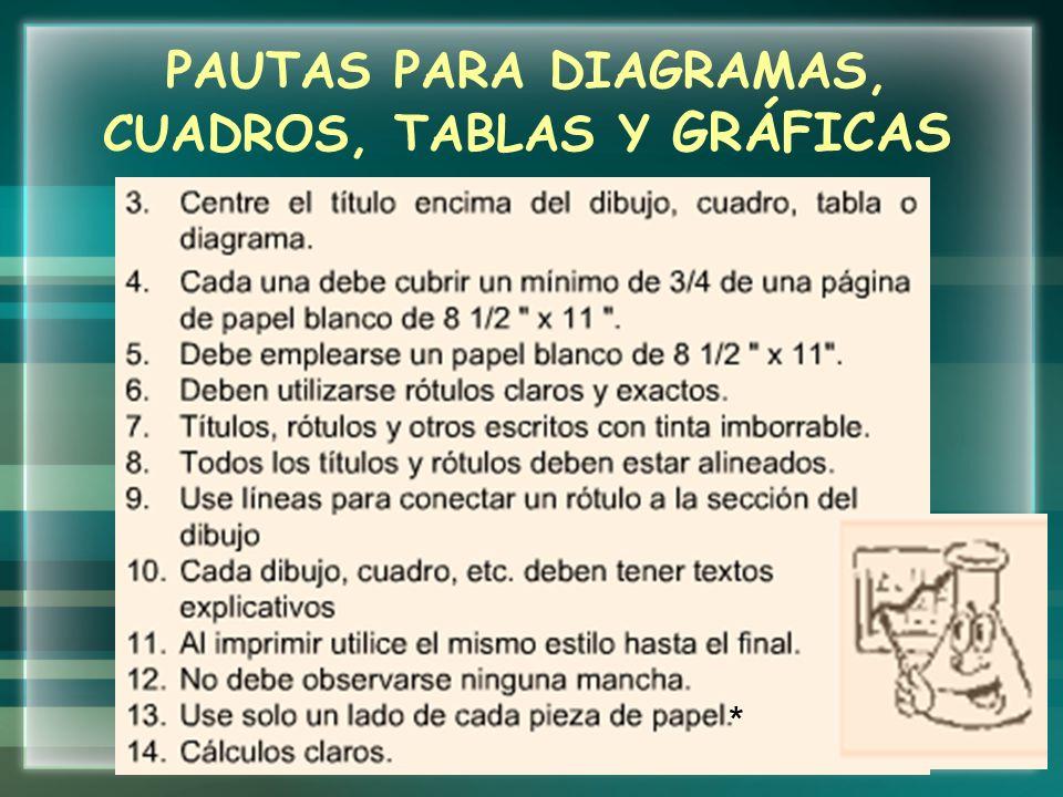 PAUTAS PARA DIAGRAMAS, CUADROS, TABLAS Y GRÁFICAS *
