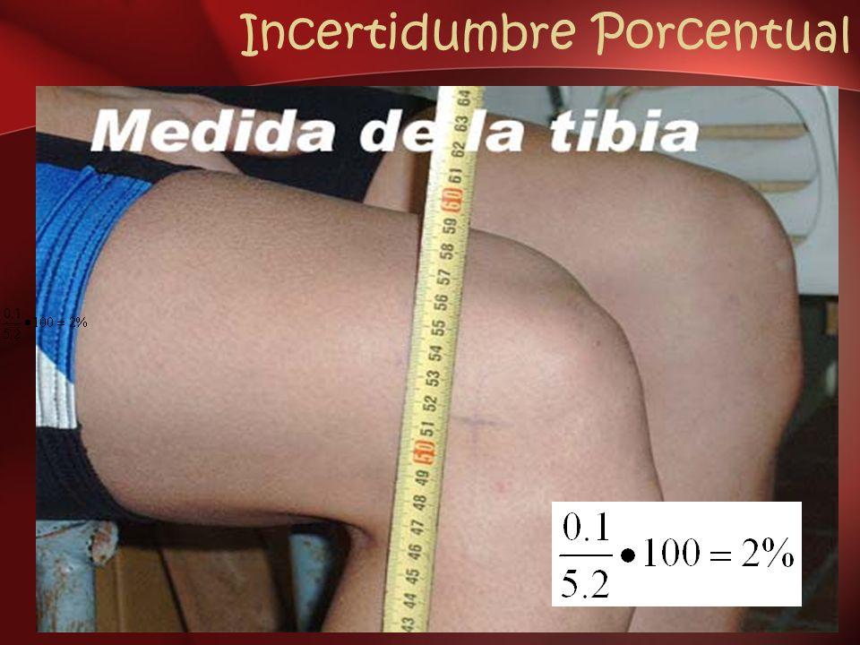 Incertidumbre Porcentual