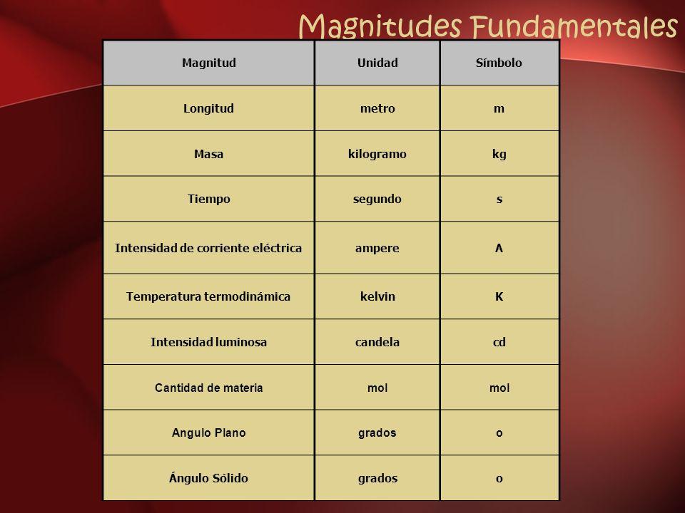 Magnitudes Fundamentales MagnitudUnidadSímbolo Longitudmetrom Masakilogramokg Tiemposegundos Intensidad de corriente eléctricaampereA Temperatura term