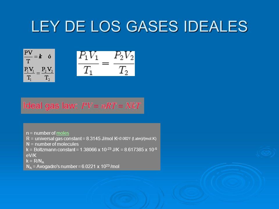 LEY DE LOS GASES IDEALES n = number of molesmoles R = universal gas constant = 8.3145 J/mol K N = number of molecules k = Boltzmann constant = 1.38066