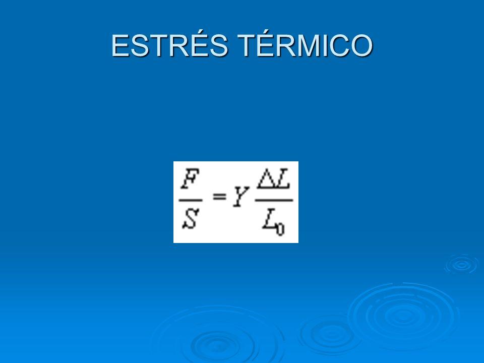 ESTRÉS TÉRMICO