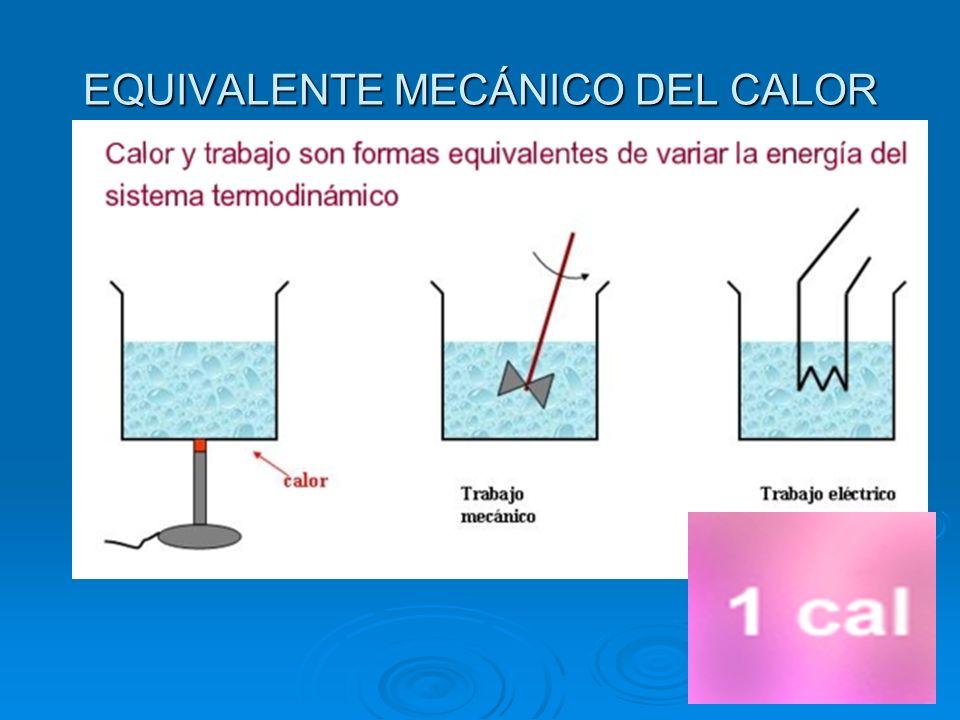 EQUIVALENTE MECÁNICO DEL CALOR