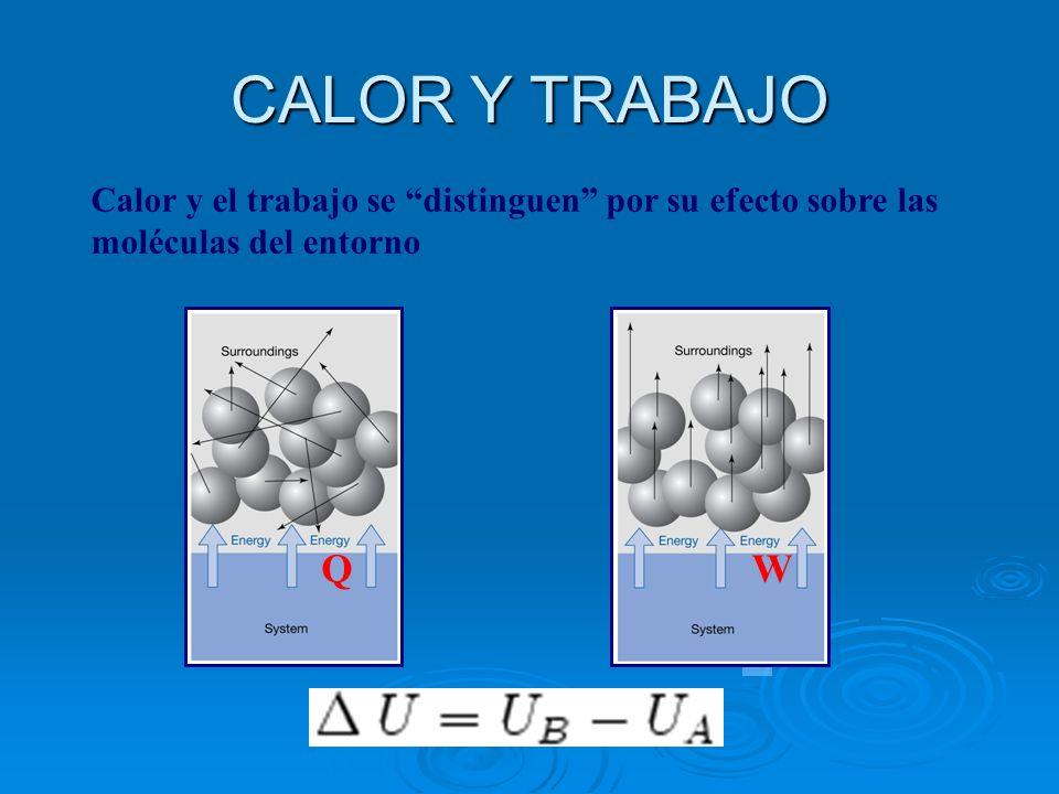 Calor y el trabajo se distinguen por su efecto sobre las moléculas del entorno QW CALOR Y TRABAJO