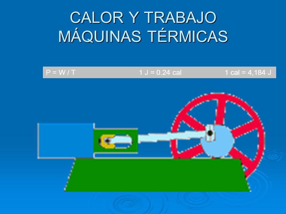 CALOR Y TRABAJO MÁQUINAS TÉRMICAS P = W / T1 J = 0.24 cal 1 cal = 4,184 J