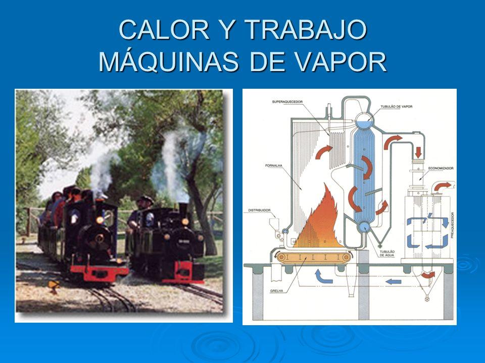 CALOR Y TRABAJO MÁQUINAS DE VAPOR