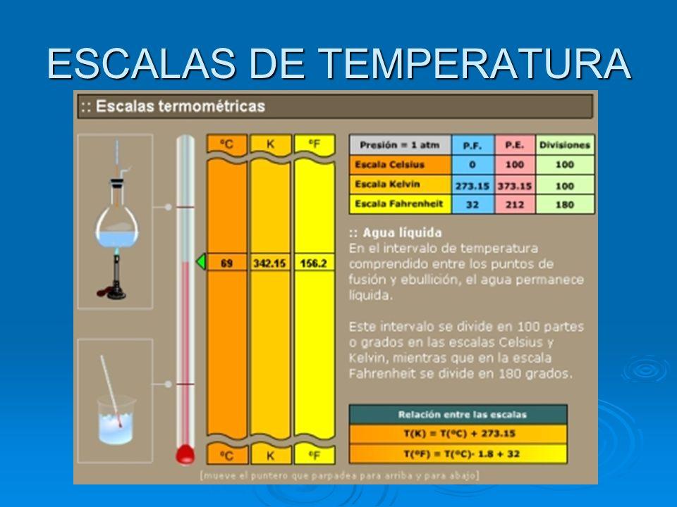 COMPORTAMIENTO DE UN GAS REAL