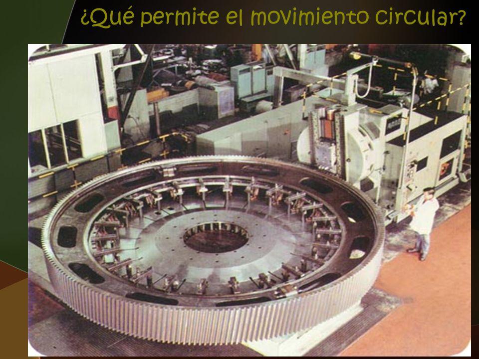 ¿Qué permite el movimiento circular?