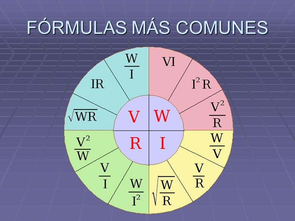 FÓRMULAS MÁS COMUNES