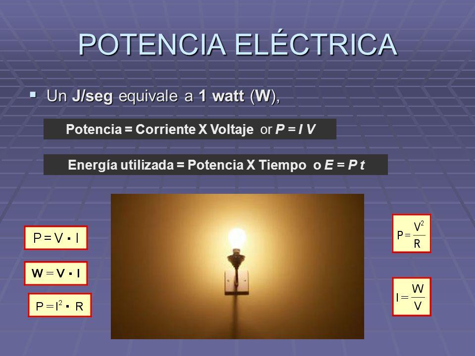POTENCIA ELÉCTRICA Un J/seg equivale a 1 watt (W), Un J/seg equivale a 1 watt (W), Potencia = Corriente X Voltaje or P = I V Energía utilizada = Poten