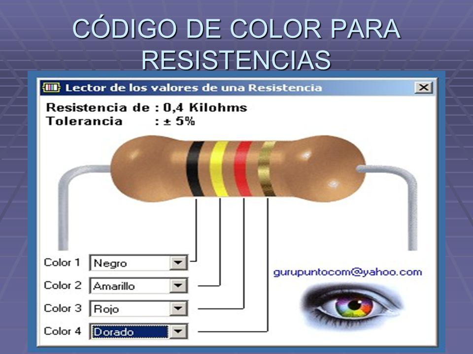 CÓDIGO DE COLOR PARA RESISTENCIAS