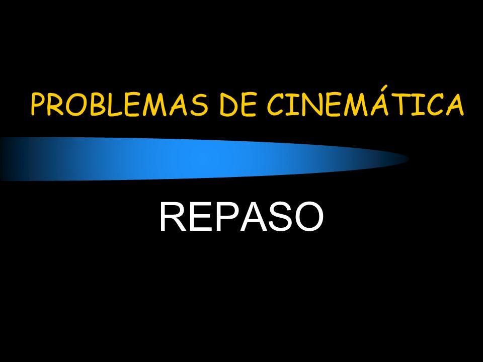 PROBLEMAS DE CINEMÁTICA REPASO