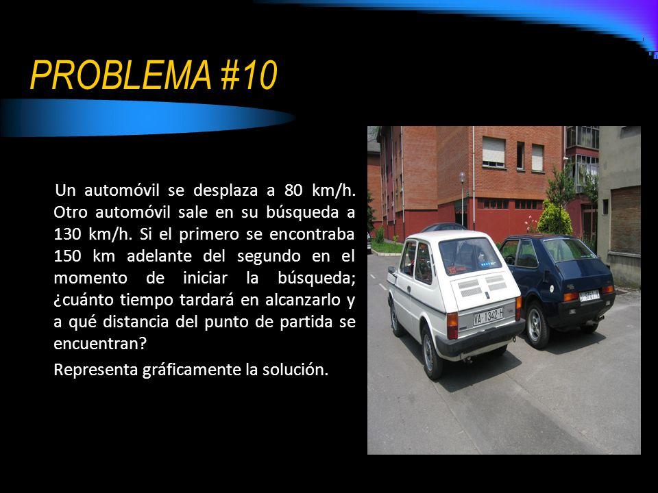PROBLEMA #10 Un automóvil se desplaza a 80 km/h. Otro automóvil sale en su búsqueda a 130 km/h. Si el primero se encontraba 150 km adelante del segund