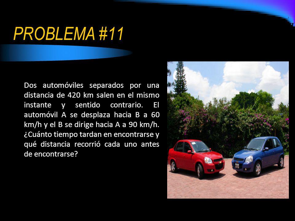 PROBLEMA #11 Dos automóviles separados por una distancia de 420 km salen en el mismo instante y sentido contrario. El automóvil A se desplaza hacia B