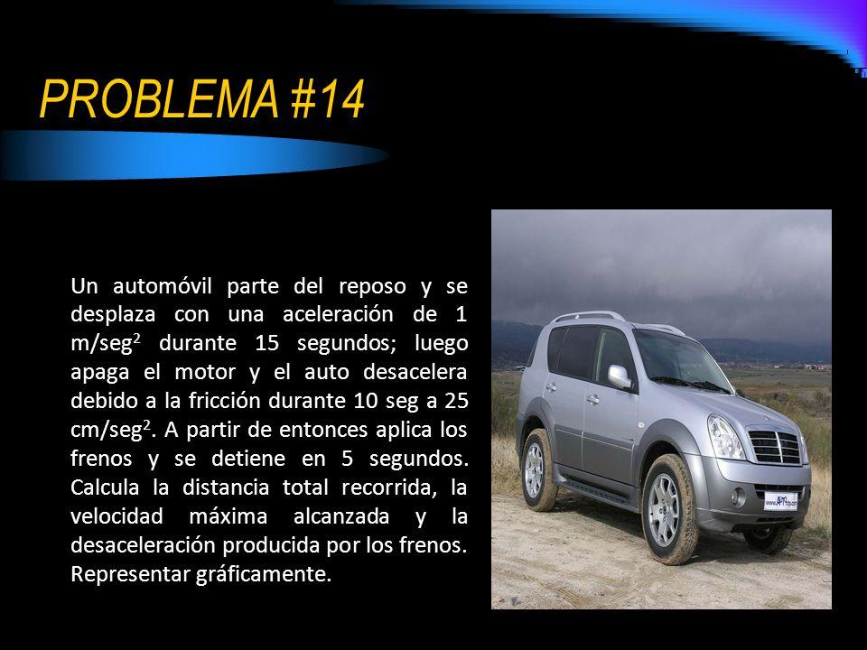 PROBLEMA #14 Un automóvil parte del reposo y se desplaza con una aceleración de 1 m/seg 2 durante 15 segundos; luego apaga el motor y el auto desacele