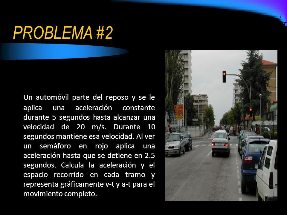 PROBLEMA #2 Un automóvil parte del reposo y se le aplica una aceleración constante durante 5 segundos hasta alcanzar una velocidad de 20 m/s. Durante