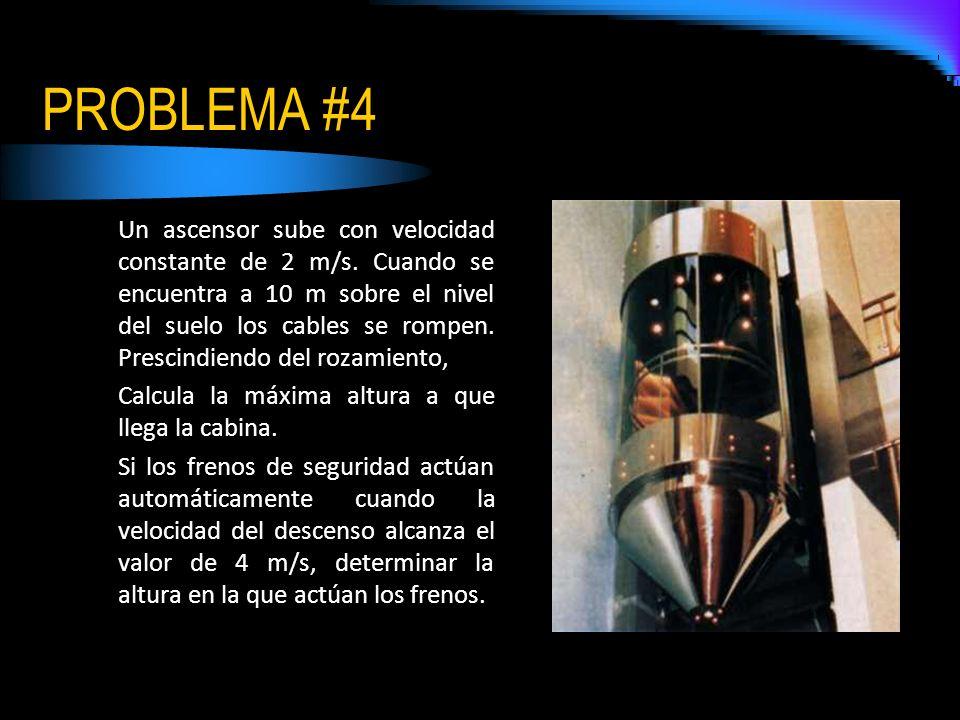 PROBLEMA #4 Un ascensor sube con velocidad constante de 2 m/s. Cuando se encuentra a 10 m sobre el nivel del suelo los cables se rompen. Prescindiendo