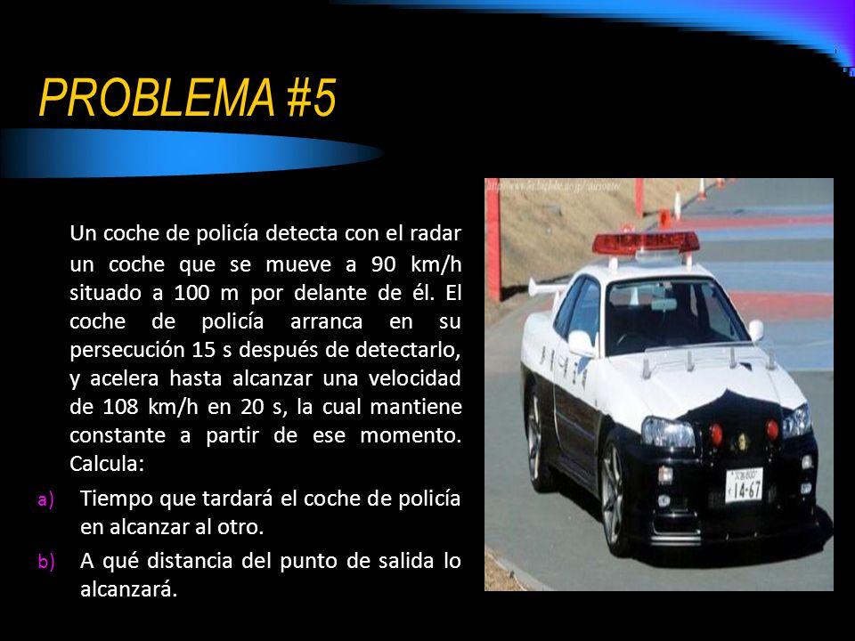 PROBLEMA #5 Un coche de policía detecta con el radar un coche que se mueve a 90 km/h situado a 100 m por delante de él. El coche de policía arranca en