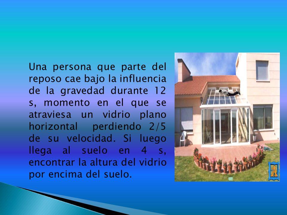Una persona que parte del reposo cae bajo la influencia de la gravedad durante 12 s, momento en el que se atraviesa un vidrio plano horizontal perdien