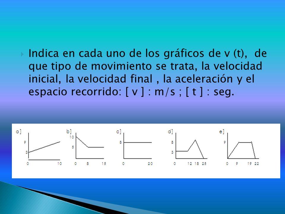 Indica en cada uno de los gráficos de v (t), de que tipo de movimiento se trata, la velocidad inicial, la velocidad final, la aceleración y el espacio