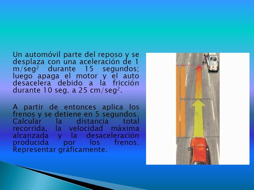 Un automóvil parte del reposo y se desplaza con una aceleración de 1 m/seg 2 durante 15 segundos; luego apaga el motor y el auto desacelera debido a l
