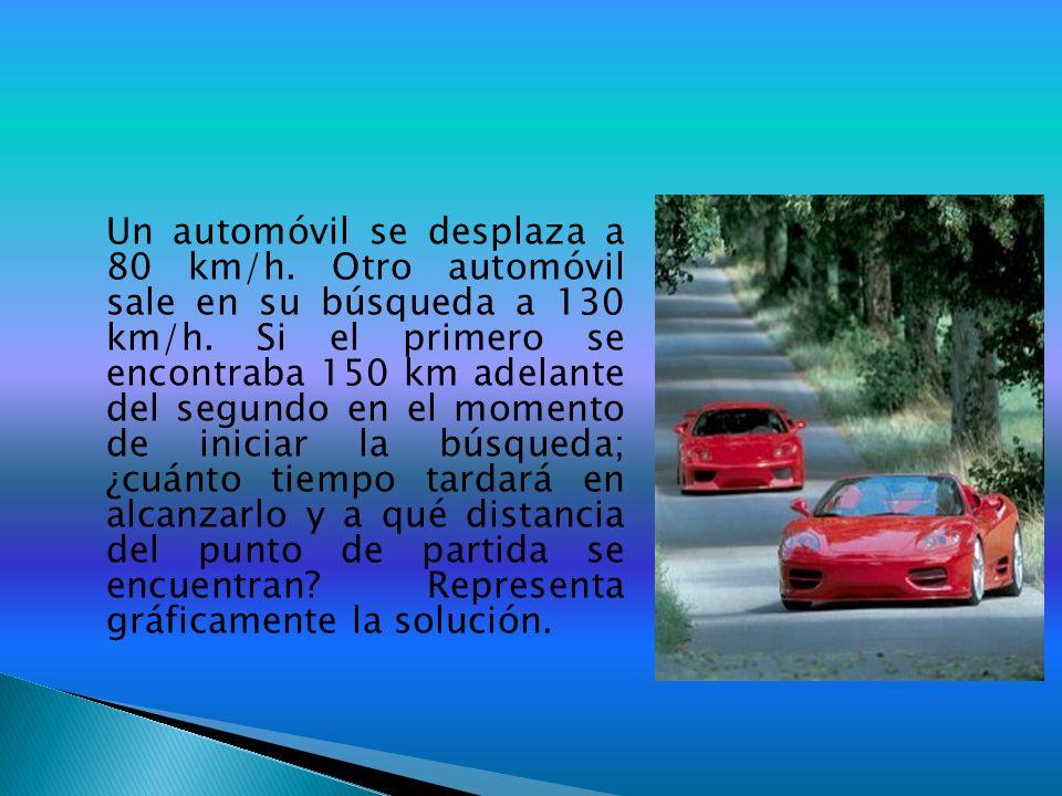 Un automóvil se desplaza a 80 km/h. Otro automóvil sale en su búsqueda a 130 km/h. Si el primero se encontraba 150 km adelante del segundo en el momen