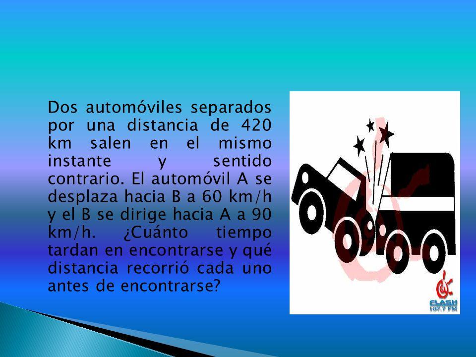 Dos automóviles separados por una distancia de 420 km salen en el mismo instante y sentido contrario. El automóvil A se desplaza hacia B a 60 km/h y e
