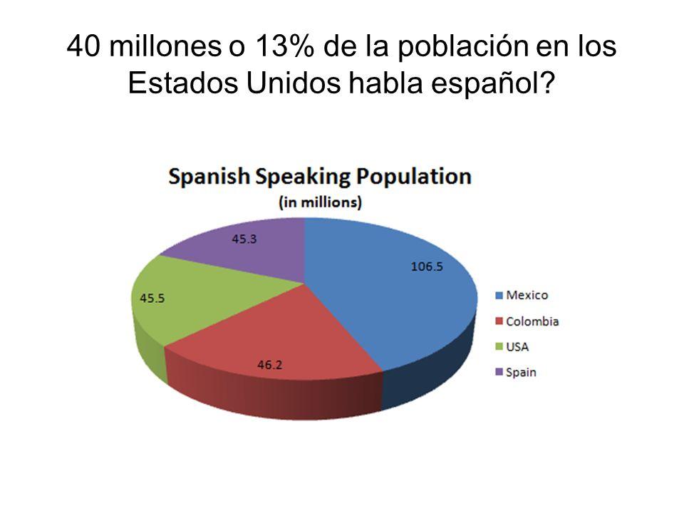 40 millones o 13% de la población en los Estados Unidos habla español?