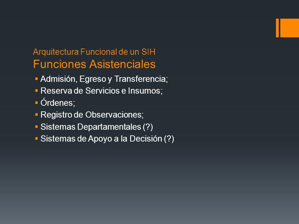Arquitectura Funcional de un SIH Funciones Económico-Financieras Oferta de Servicios; Contratos de Provisión de Servicios; Gestión de Cuentas; Facturación de Servicios; Pago de Servicios; Sistemas de Apoyo a la Decisión (?)