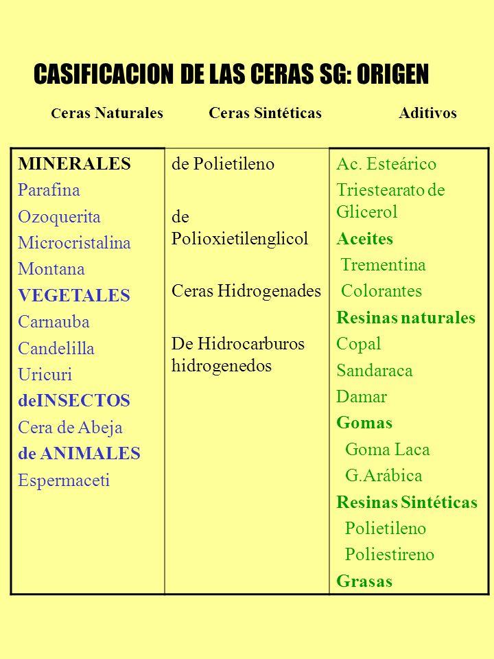 MINERALE S Parafina Microcristalina Ceresina Ozoquerita Mpontana De polietileno Polioxietilenglic ol De CASIFICACION DE LAS CERAS SG: ORIGEN C eras Na