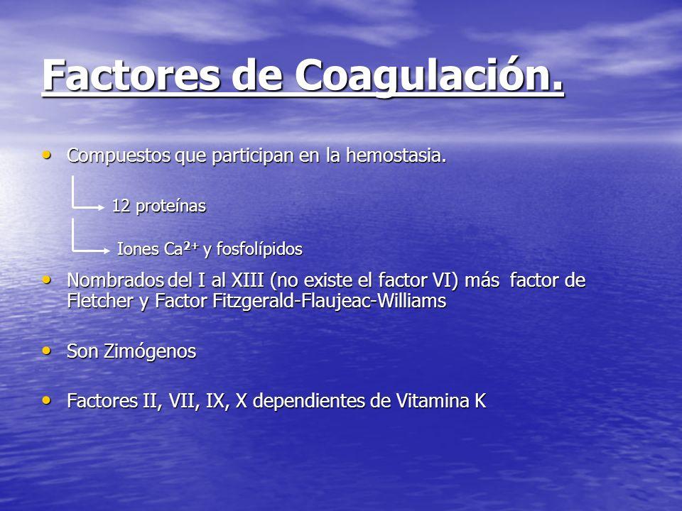 Factores de Coagulación. Compuestos que participan en la hemostasia. Compuestos que participan en la hemostasia. Nombrados del I al XIII (no existe el