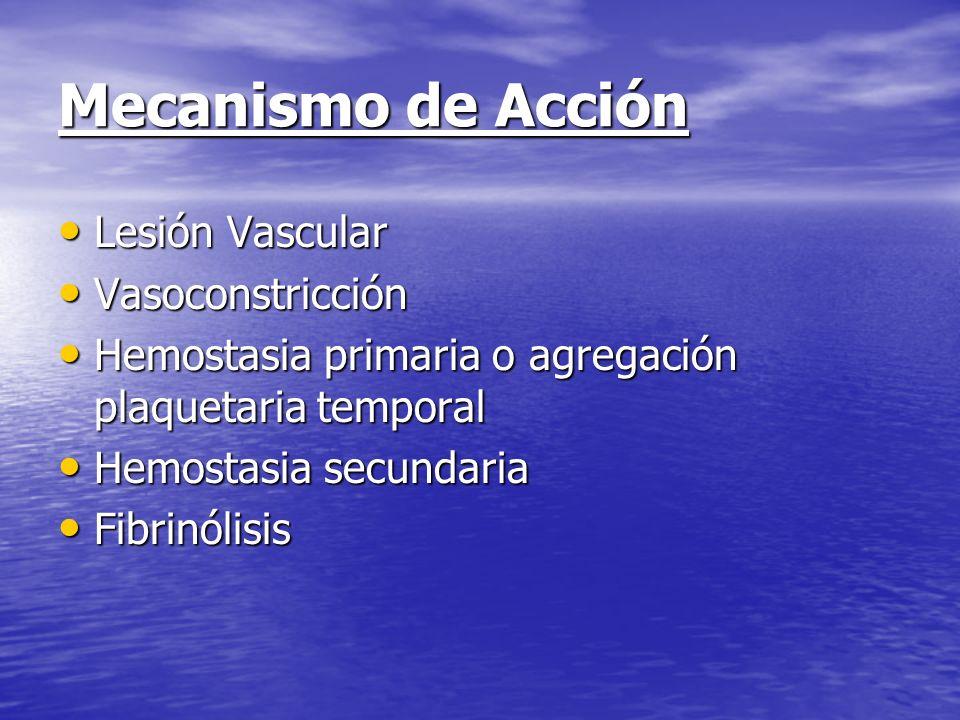 Mecanismo de Acción Lesión Vascular Lesión Vascular Vasoconstricción Vasoconstricción Hemostasia primaria o agregación plaquetaria temporal Hemostasia