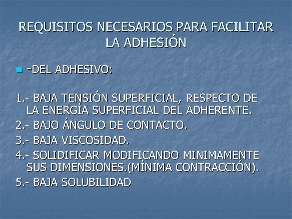 REQUISITOS NECESARIOS PARA FACILITAR LA ADHESIÓN - DEL ADHESIVO: - DEL ADHESIVO: 1.- BAJA TENSIÓN SUPERFICIAL, RESPECTO DE LA ENERGÍA SUPERFICIAL DEL