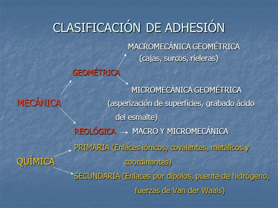 CLASIFICACIÓN DE ADHESIÓN MACROMECÁNICA GEOMÉTRICA (cajas, surcos, rieleras) GEOMÉTRICA MICROMECÁNICA GEOMÉTRICA MICROMECÁNICA GEOMÉTRICA MECÁNICA (as