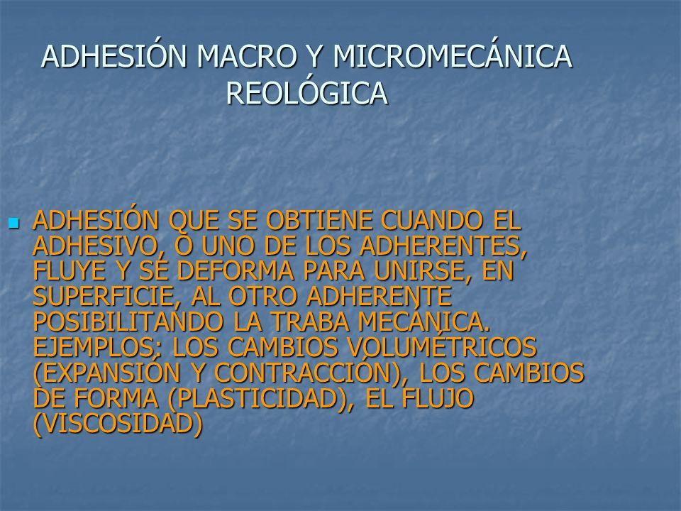 FENÓMENOS DE SUPERFICIE ENERGÍA SUPERFICIAL (SÓLIDOS) ENERGÍA SUPERFICIAL (SÓLIDOS) TENSIÓN SUPERFICIAL (LÍQUIDOS) TENSIÓN SUPERFICIAL (LÍQUIDOS) HUMECTABILIDAD (ÁNGULO DE CONTACTO) HUMECTABILIDAD (ÁNGULO DE CONTACTO) CAPILARIDAD CAPILARIDAD