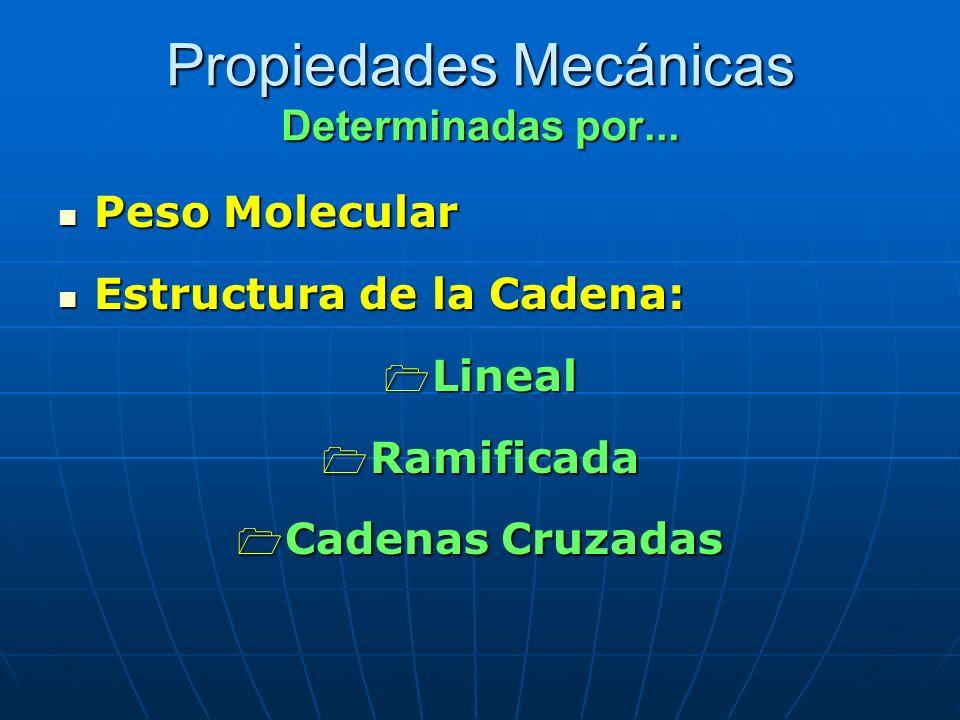 Propiedades Mecánicas Determinadas por... Peso Molecular Peso Molecular Estructura de la Cadena: Estructura de la Cadena: 1 Lineal 1 Ramificada 1 Cade