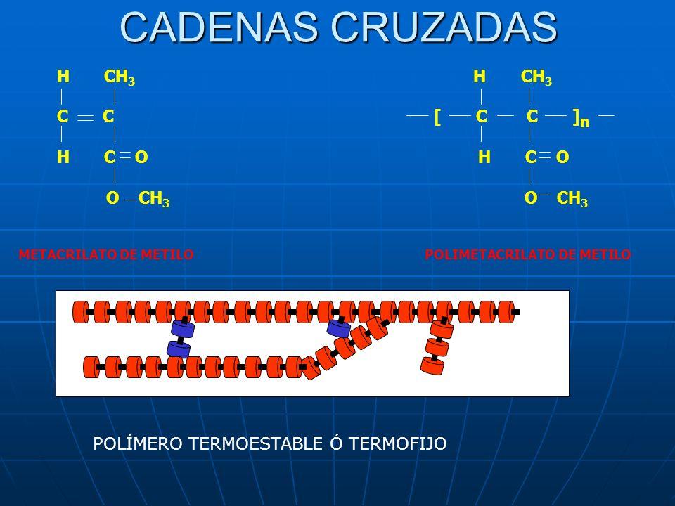 CADENAS CRUZADAS H CH 3 C C [ C C ] n H C O O CH 3 O CH 3 METACRILATO DE METILO POLIMETACRILATO DE METILO POLÍMERO TERMOESTABLE Ó TERMOFIJO
