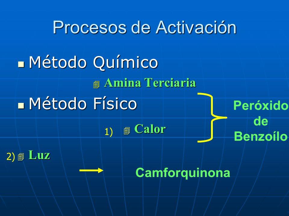 Procesos de Activación Método Químico Método Químico Amina Terciaria Amina Terciaria Método Físico Método Físico 4 Calor 4 Luz Peróxido de Benzoílo Ca