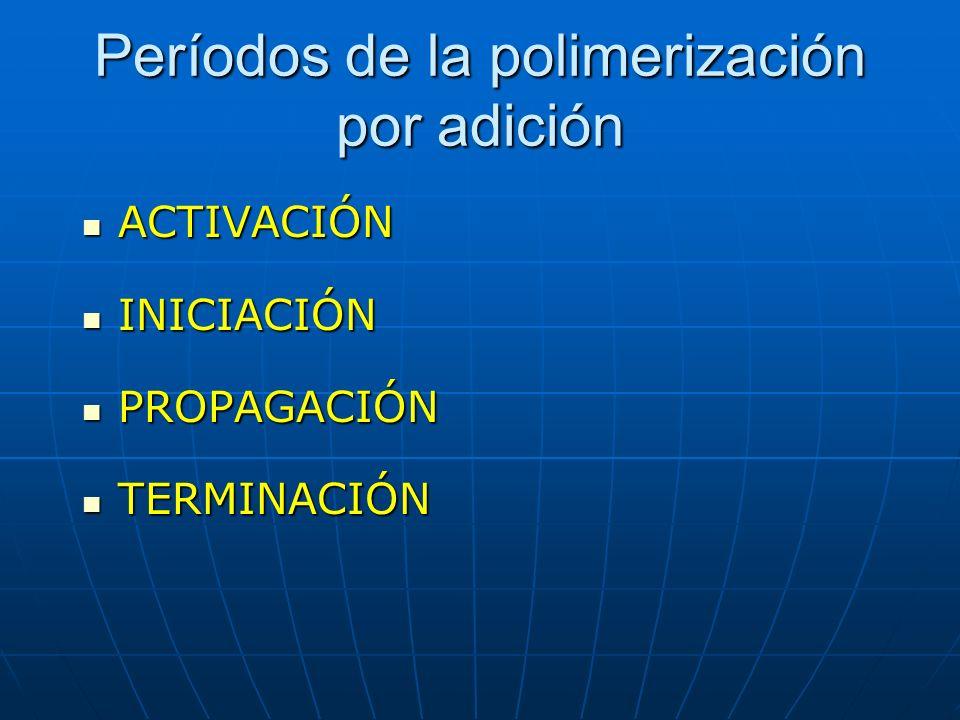 Períodos de la polimerización por adición ACTIVACIÓN ACTIVACIÓN INICIACIÓN INICIACIÓN PROPAGACIÓN PROPAGACIÓN TERMINACIÓN TERMINACIÓN
