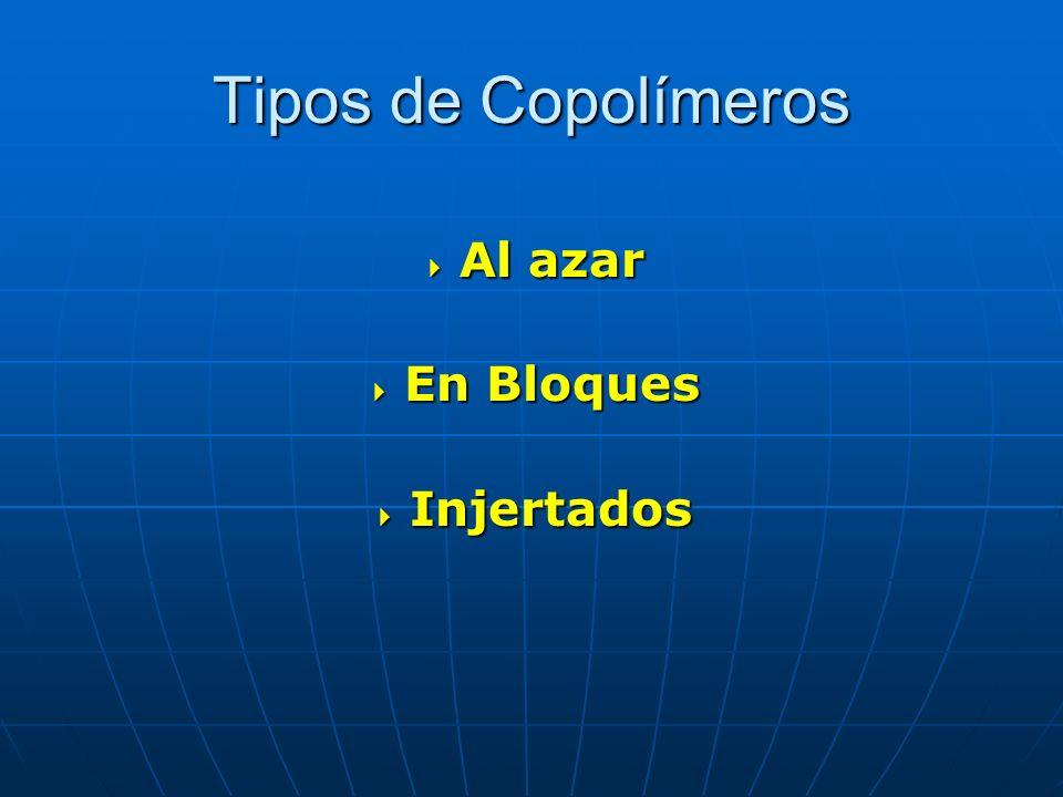 Tipos de Copolímeros Al azar Al azar En Bloques En Bloques Injertados Injertados