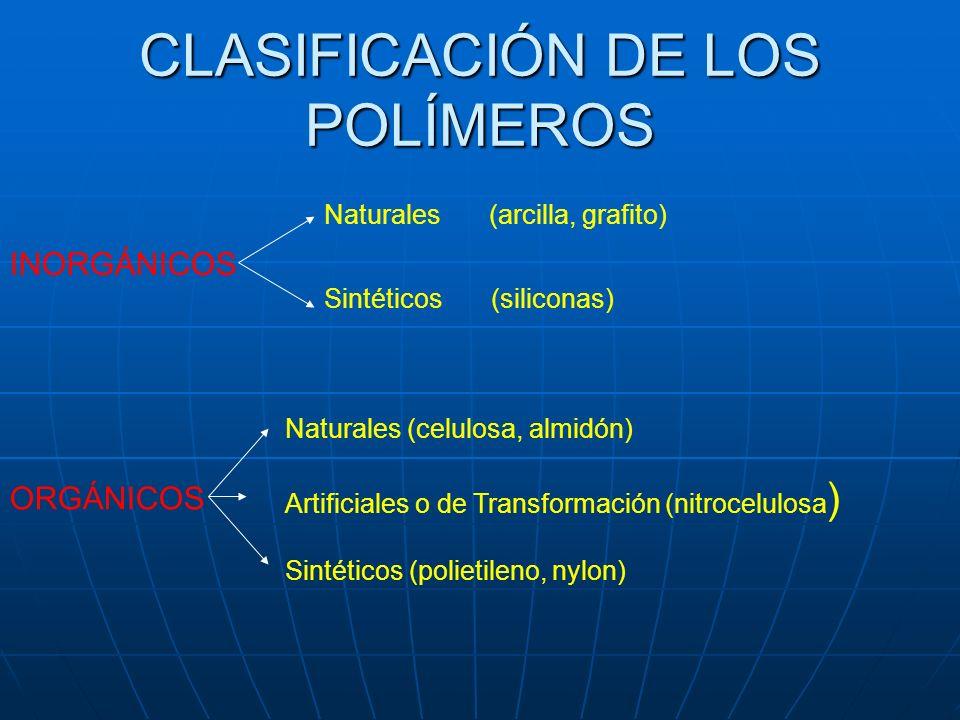 CLASIFICACIÓN DE LOS POLÍMEROS INORGÁNICOS ORGÁNICOS Naturales (arcilla, grafito) Sintéticos (siliconas) Naturales (celulosa, almidón) Sintéticos (pol