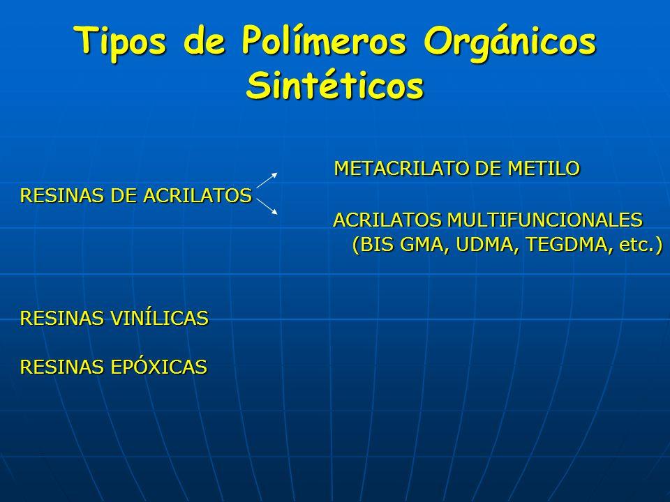 Tipos de Polímeros Orgánicos Sintéticos METACRILATO DE METILO METACRILATO DE METILO RESINAS DE ACRILATOS ACRILATOS MULTIFUNCIONALES ACRILATOS MULTIFUN