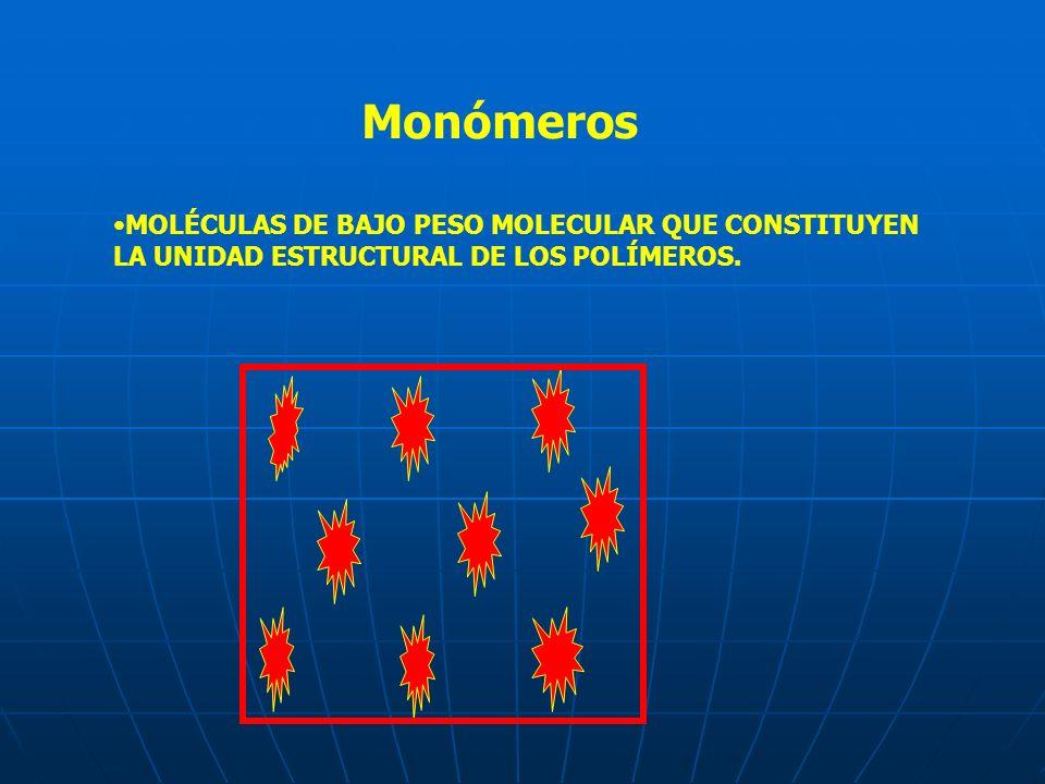 Monómeros MOLÉCULAS DE BAJO PESO MOLECULAR QUE CONSTITUYEN LA UNIDAD ESTRUCTURAL DE LOS POLÍMEROS.