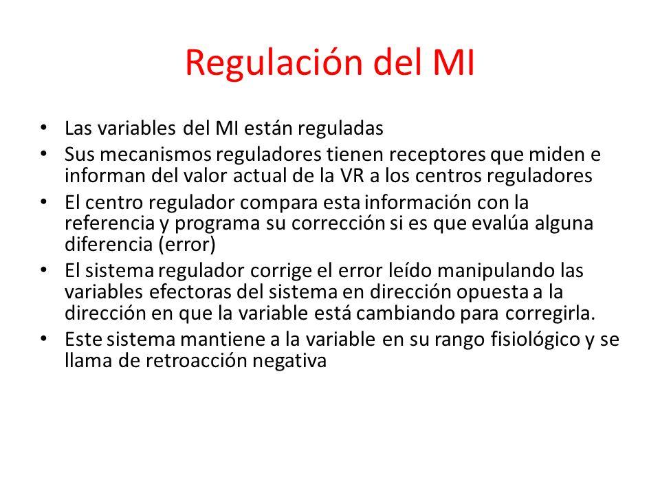 Regulación del MI Las variables del MI están reguladas Sus mecanismos reguladores tienen receptores que miden e informan del valor actual de la VR a l