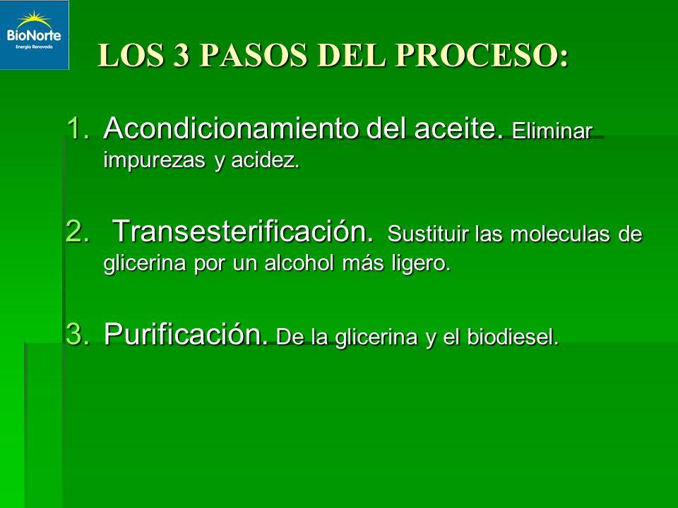LOS 3 PASOS DEL PROCESO: LOS 3 PASOS DEL PROCESO: 1.Acondicionamiento del aceite. Eliminar impurezas y acidez. 2. Transesterificación. Sustituir las m