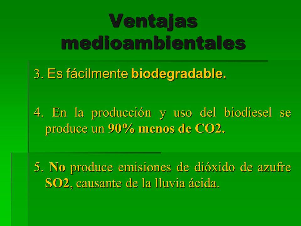 Ventajas medioambientales 3. Es fácilmente biodegradable. 4. En la producción y uso del biodiesel se produce un 90% menos de CO2. 5. No produce emisio