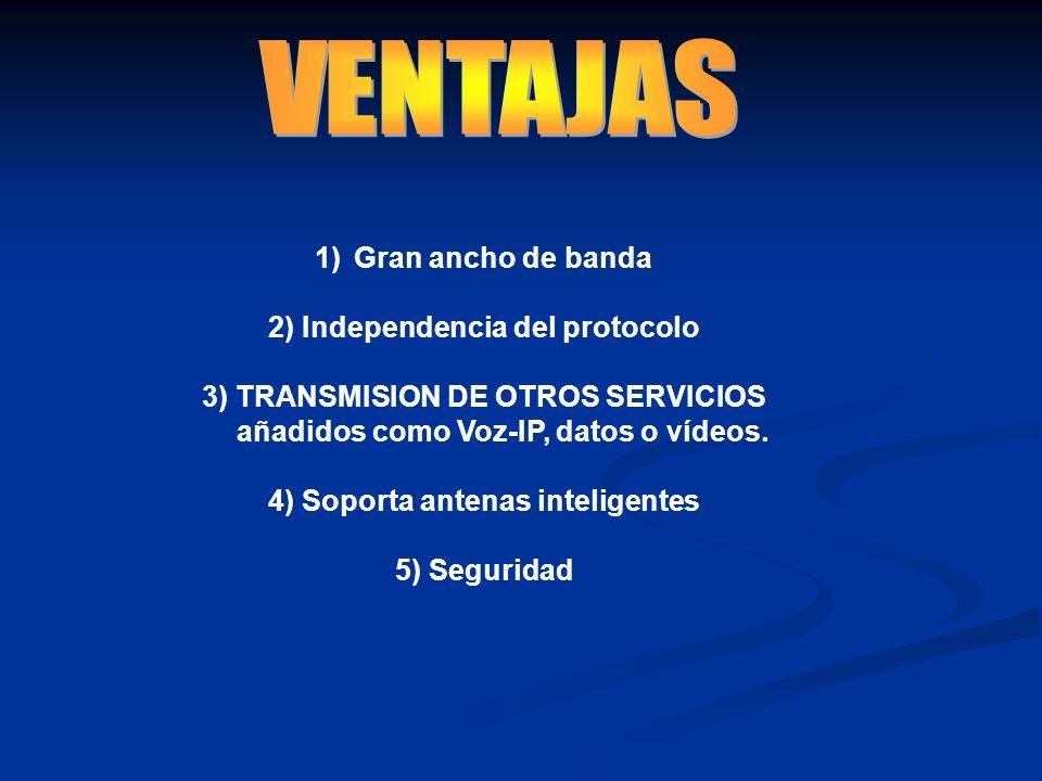 1)Gran ancho de banda 2) Independencia del protocolo 3) TRANSMISION DE OTROS SERVICIOS añadidos como Voz-IP, datos o vídeos. 4) Soporta antenas inteli